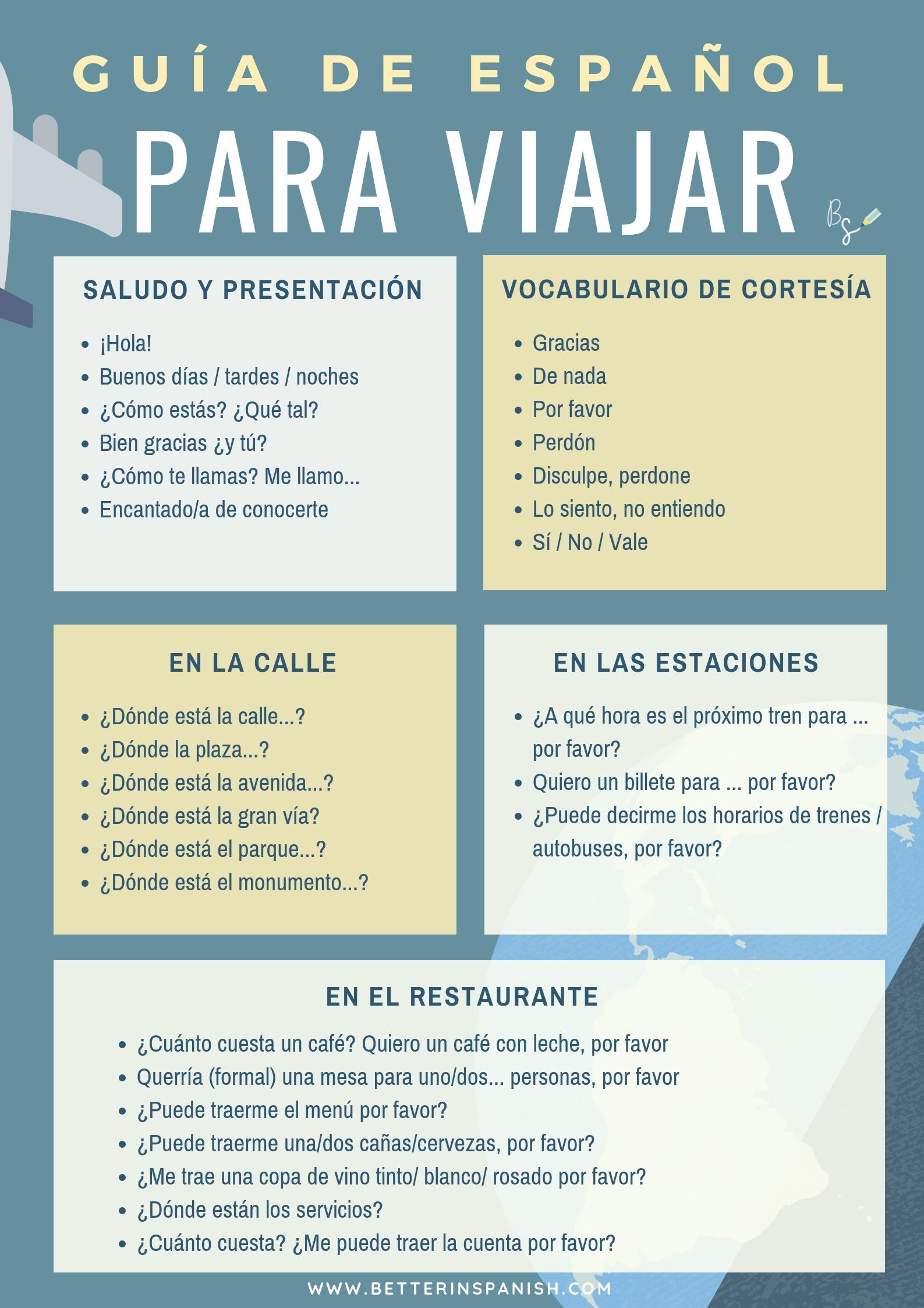 Guía para viajar en español